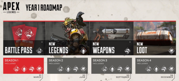 The alleged roadmap showing Apex Legends future updates and seasons