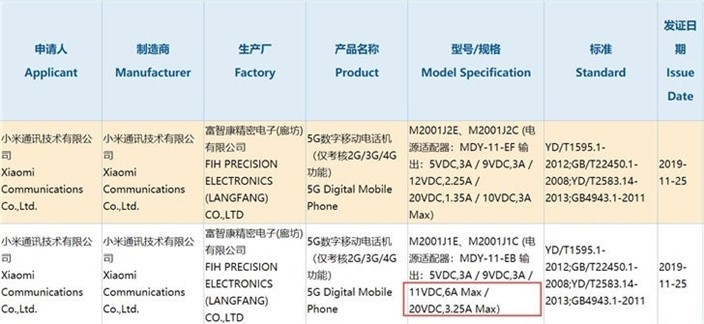 Mi 10 Leaked Specifications