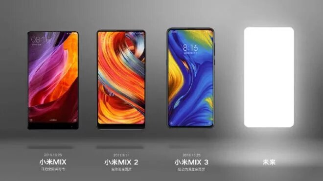 Mi MIX 4 should be Xiaomi's next release