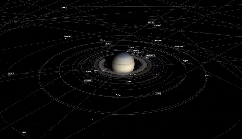Orbits of Saturn's new moons