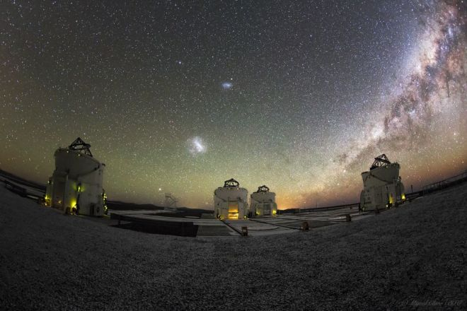 The Small and Large Magellanic Cloud and the Milky Way