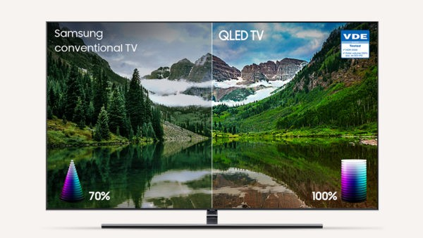 TV QLED Screen and colors