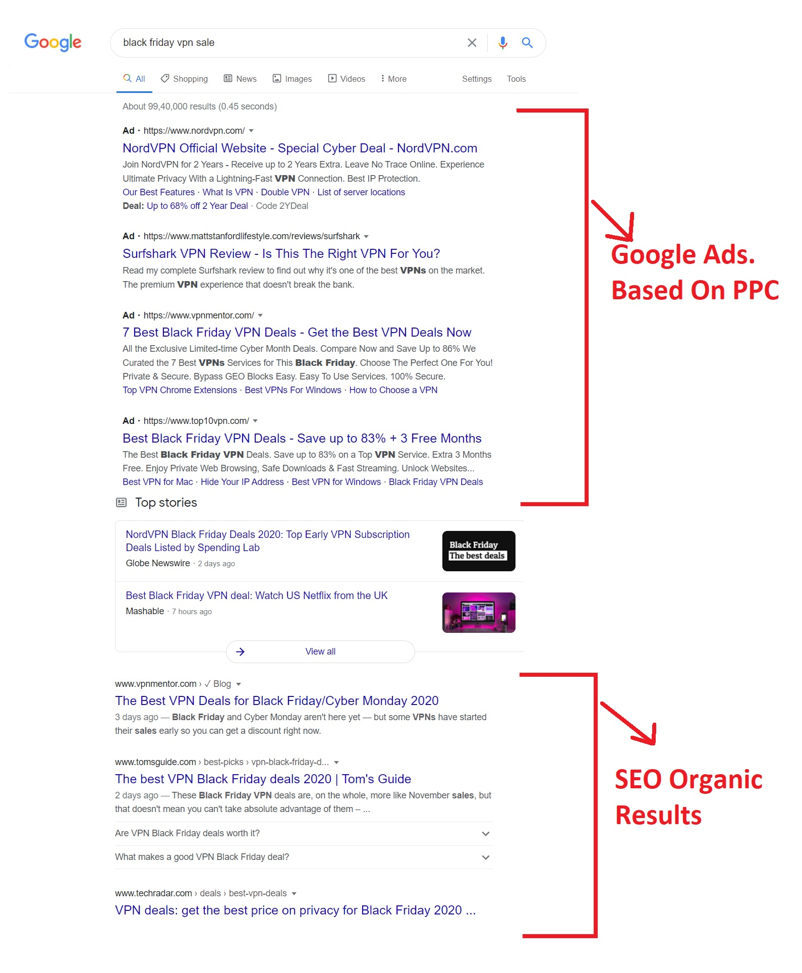 Why Choose SEO Over PPC 1