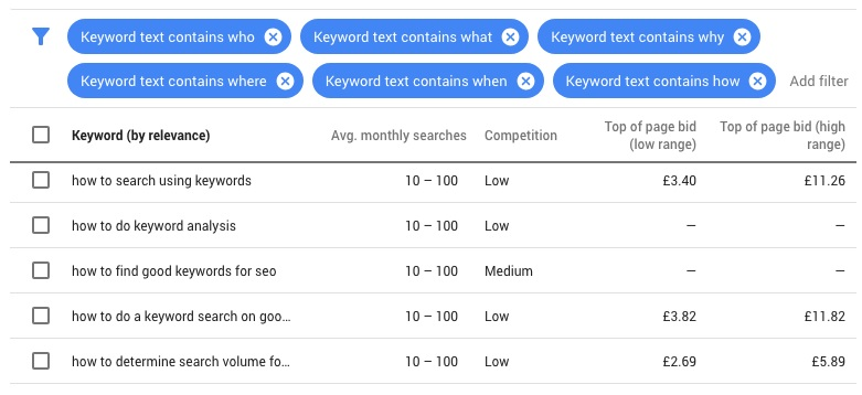 Why Choose SEO Over PPC 5